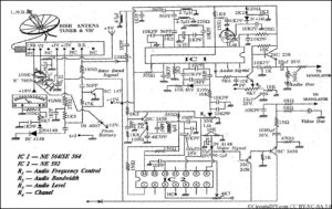 Easy Frequency Divider Circuit 2 together with Antenna Rotor Wiring Diagram besides Satellite Inter Wiring Diagram additionally T Mobile Phone That Are Waterproof likewise Using A Microphone With An Arduino. on home receiver amplifier wiring diagram