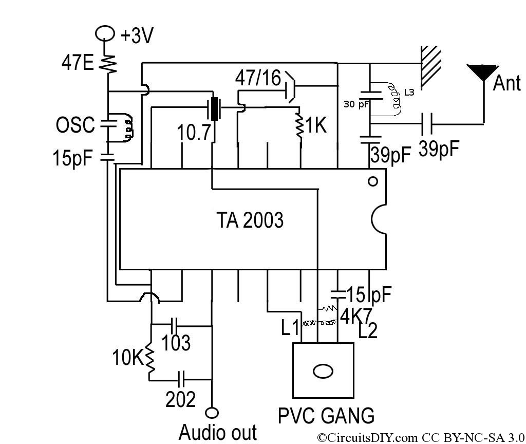 3 volt easy diy fm receiver by ta2003 ic circuits diy make the connections of the gang coils as short as possible the audio output should be fed to any amplifier for amplified sound output ccuart Choice Image