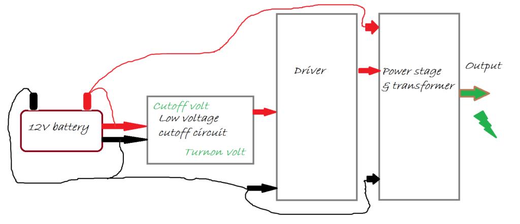 Low Power Inverter Circuit Diagram Circuit And
