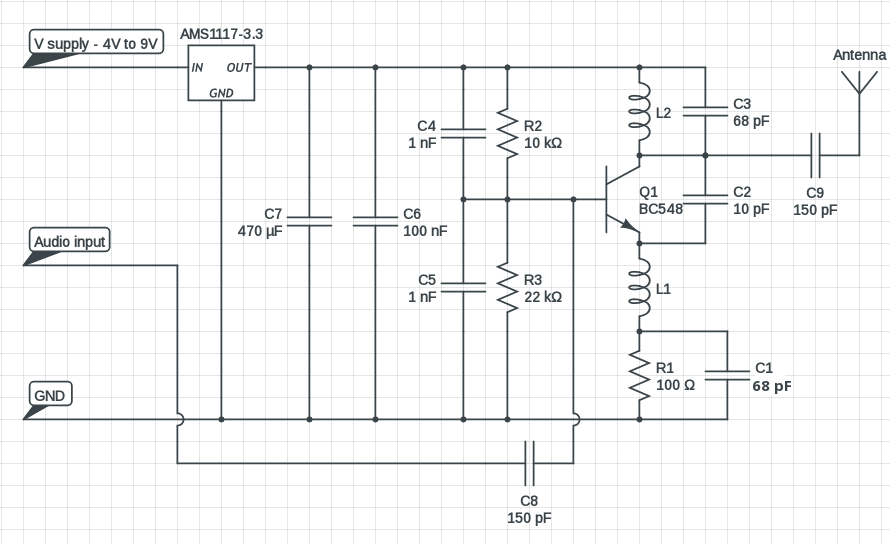 FM transmitter circuit diagram stable