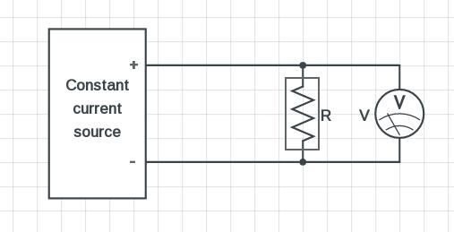 Low resistance measurement methods