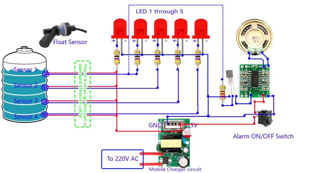 water level indicator circuit  contactless and dead simple